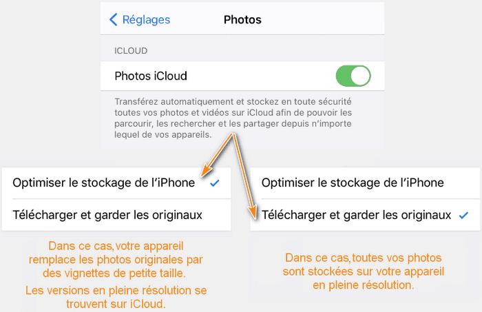 Options Photos iCloud