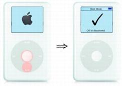 Mettre votre appareil iPod en mode disque