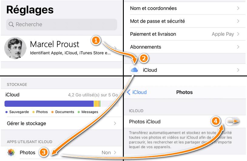 Activer l'option Photos iCloud sur iPhone