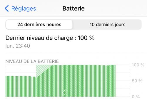 Niveau de charge de la batterie iPhone
