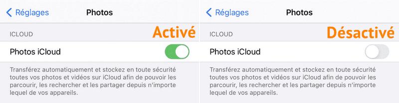 Photos iCloud activée et désactivée